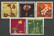 The flora of Malagasy